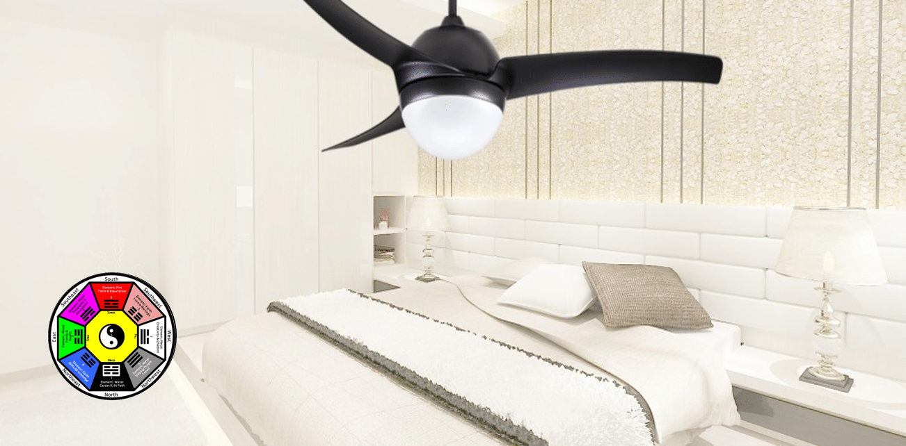 Feng Shui Of The Week Ceiling Fan