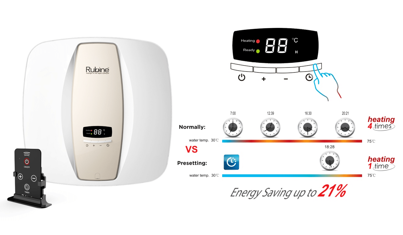 Perfect appliances to make your life easier (1)
