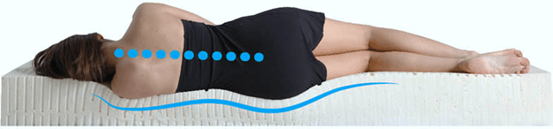 The Perfect Pain Relief – Finding the right Mattress (3)